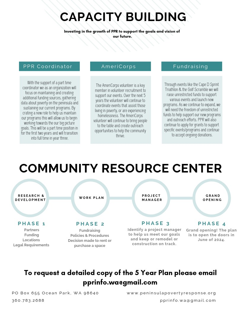 PPR 5 Year Plan Infographic Page 2