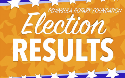 PRF:  Election Results