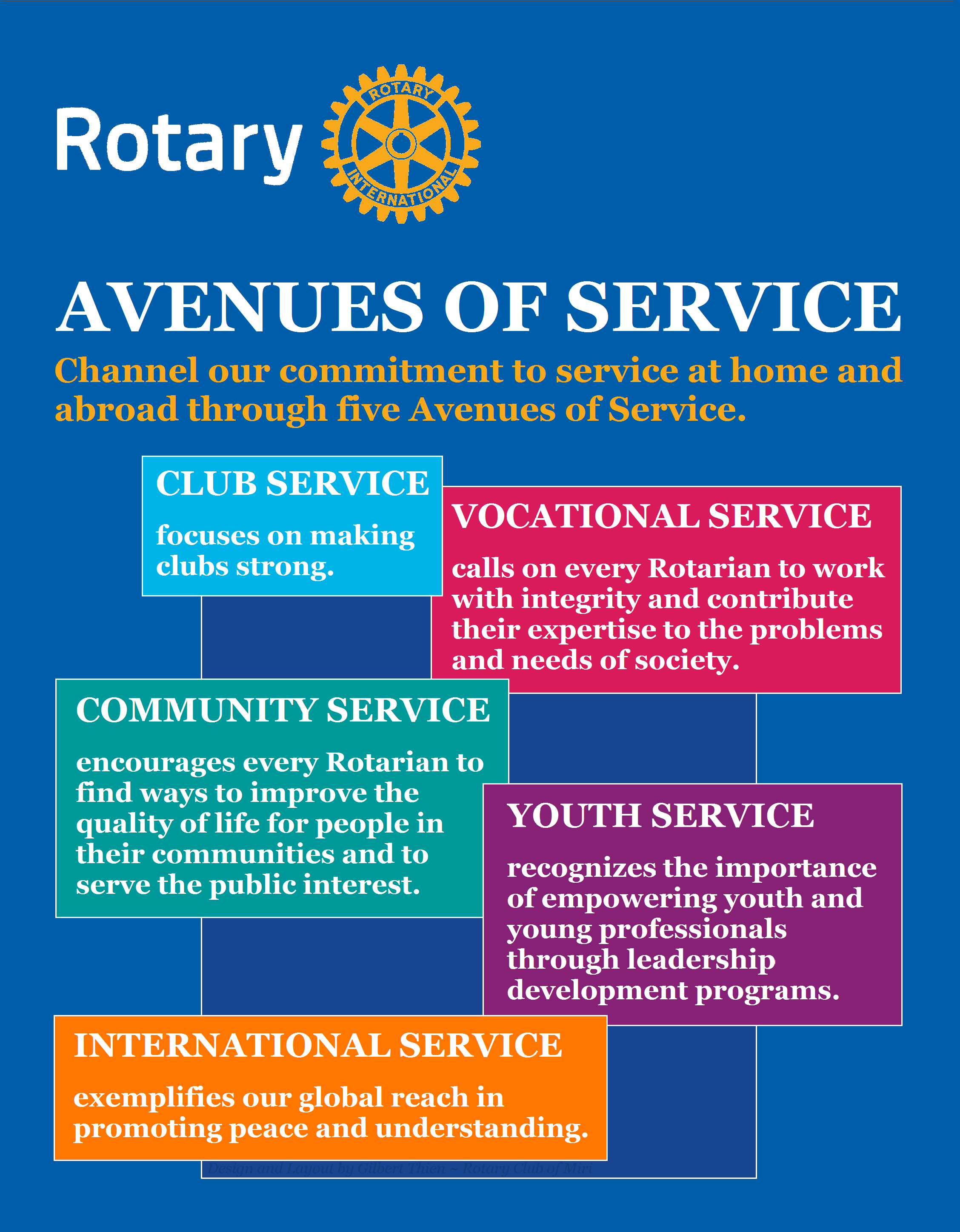 Rotary's 5 Avenues of Service